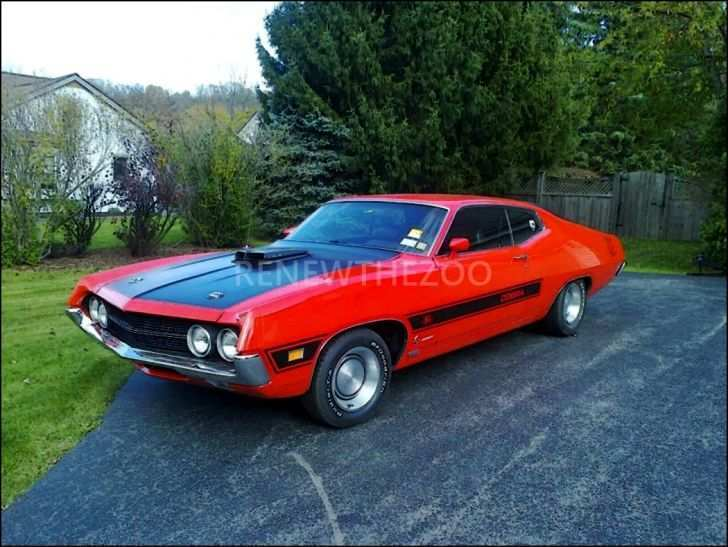 87 A 2020 Ford Torino Gt Research New