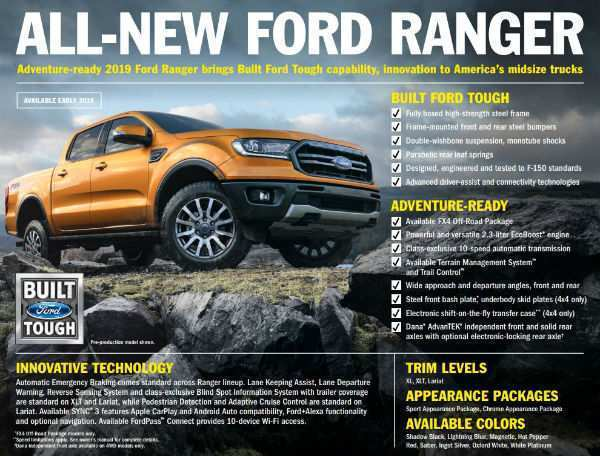 88 Best 2019 Ford Ranger Usa Picture