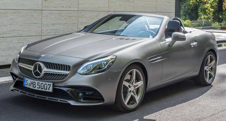 88 New Mercedes Slc 2019 History