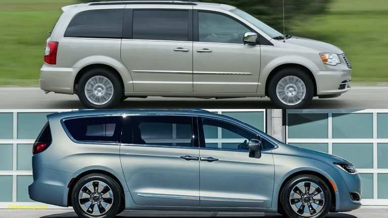 89 The Best 2020 Chrysler Town Country Concept And Review