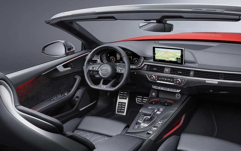 91 All New 2020 Audi S5 Cabriolet Images