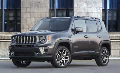 91 New 2020 Jeep Renegade Price And Release Date