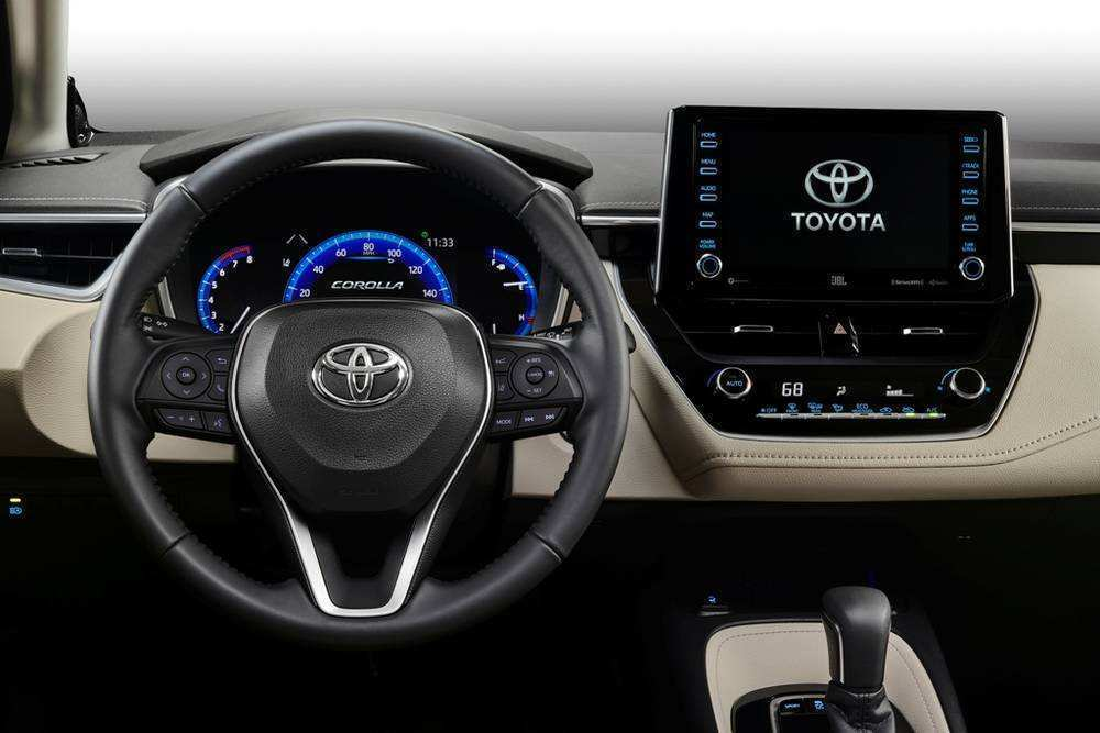 95 A Toyota New Model 2020 Picture