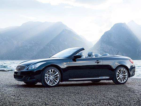 96 All New 2020 Infiniti Q60 Coupe Convertible Picture