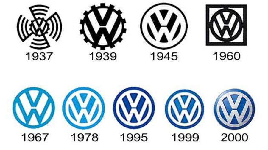 97 New Volkswagen Logo 2020 New Model And Performance
