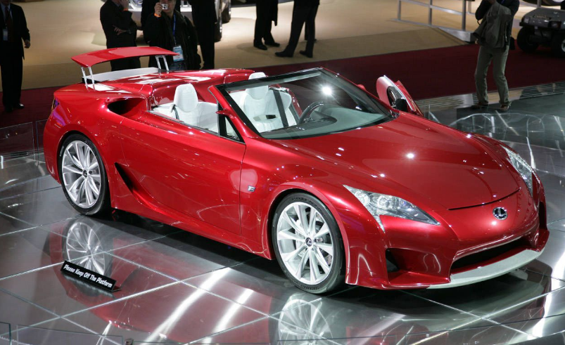 99 Best 2020 Lexus SC Performance