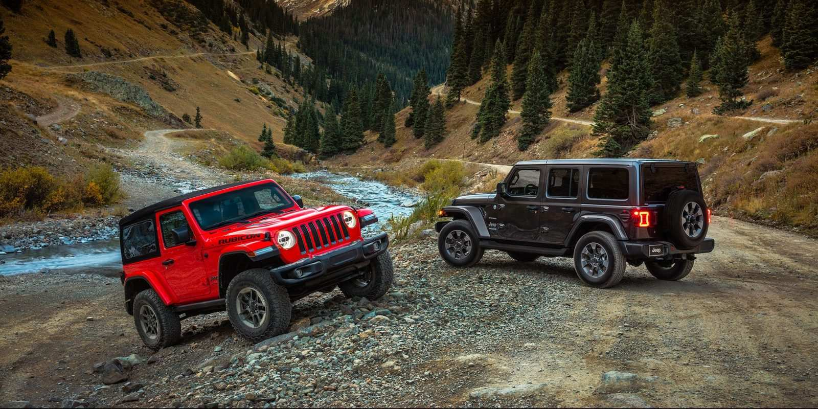 99 The When Will 2020 Jeep Wrangler Be Available Release