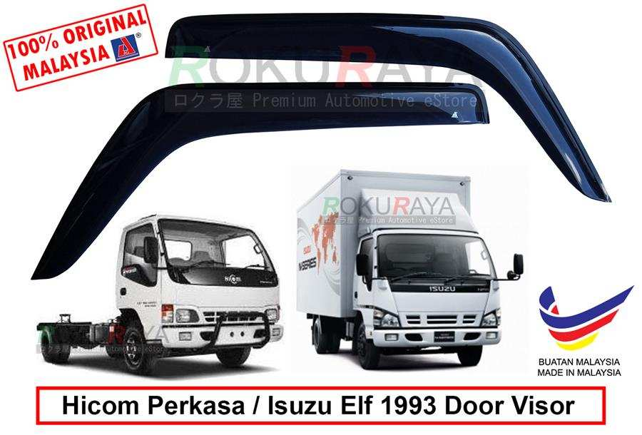 76 The Isuzu 1 9 2020 Price Design And Review