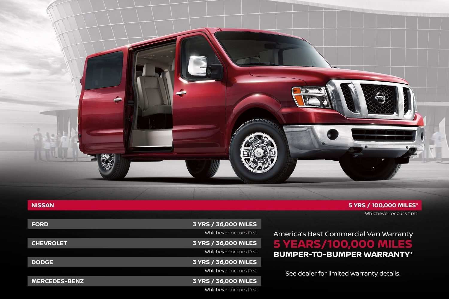 20 All New 2020 Nissan Nv3500 Pricing