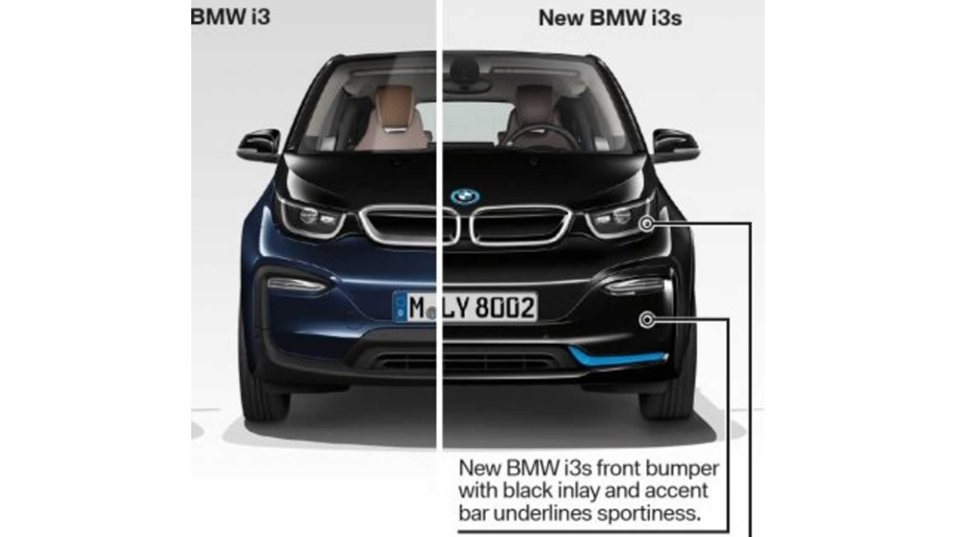 23 A Bmw I3 New Model 2020 Configurations