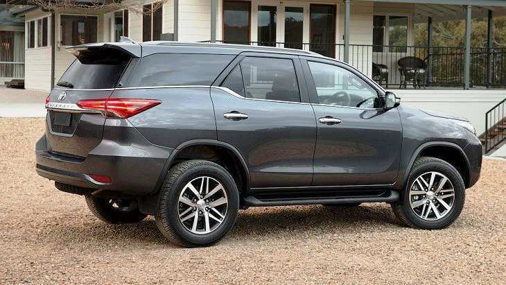 27 All New Toyota Fortuner 2020 India Wallpaper