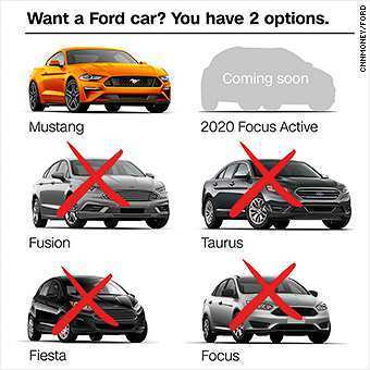 32 New 2020 Ford Car Lineup New Model And Performance