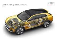 Audi Fuel Cell 2020