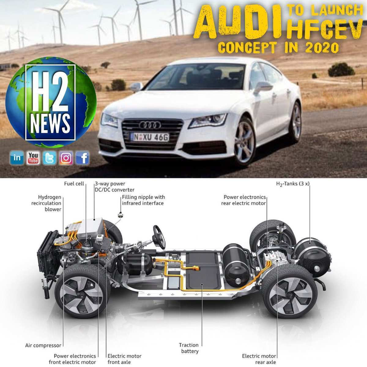 36 A Audi Fuel Cell 2020 Overview