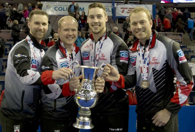 40 The Best 2019 Ford World Mens Curling Picture