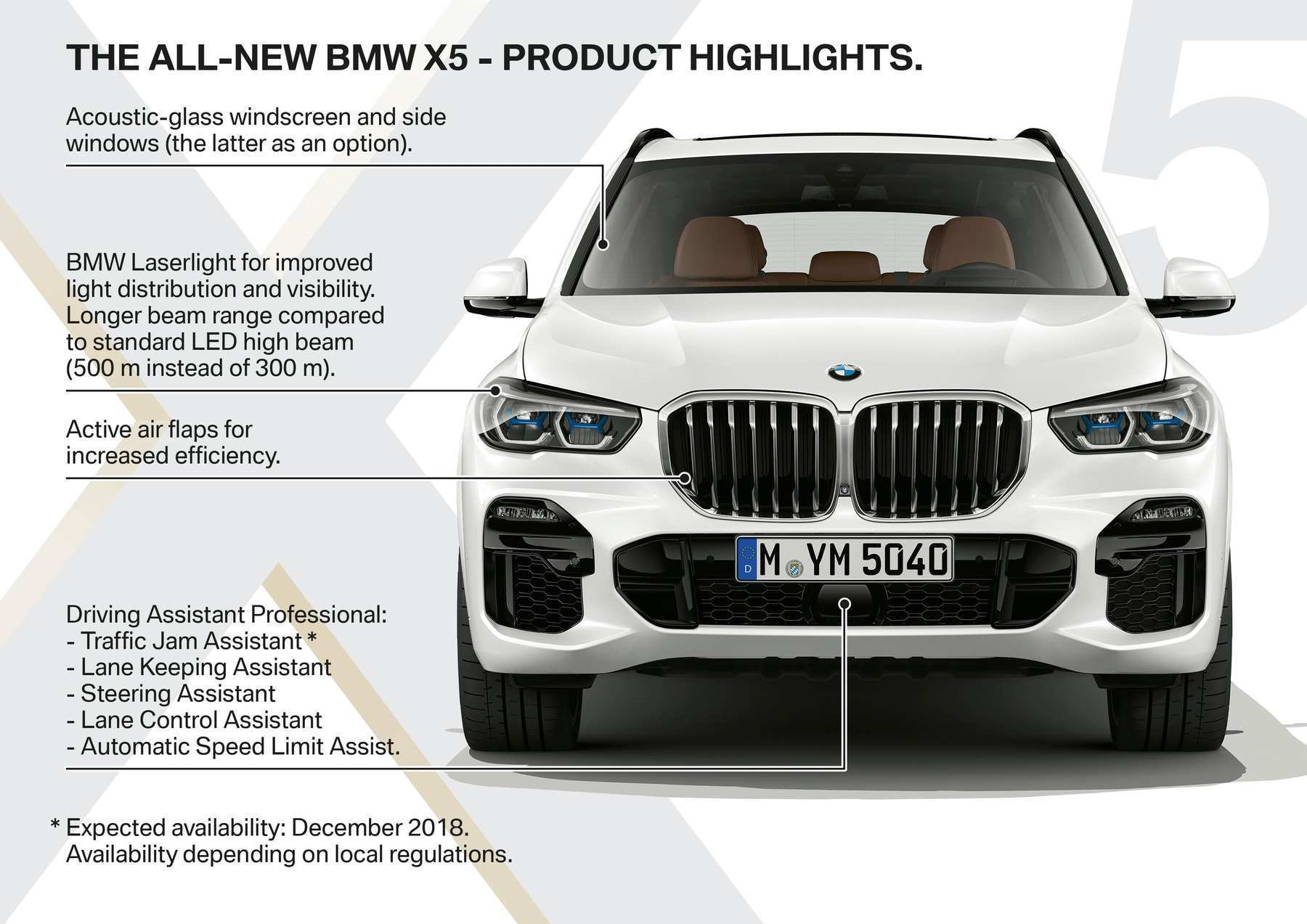 42 New 2019 Bmw Ordering Guide Concept