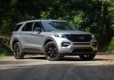 2020 Ford Explorer Availability