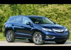 2019 Acura Rdx Release Date