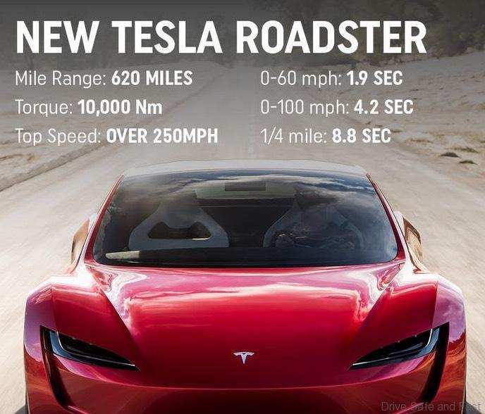 69 The Best 2020 Tesla Roadster 0 60 Interior