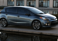 Kia Forte 2020 Price
