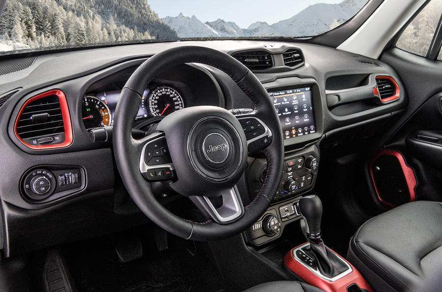 72 The 2019 Jeep Renegade Review Pictures