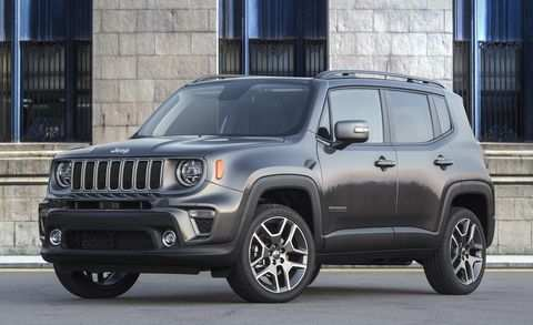 74 Best Jeep Renegade 2020 Price