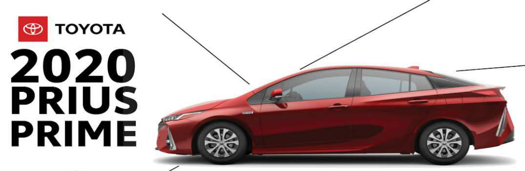 74 Best Toyota Prius 2020 Redesign And Review