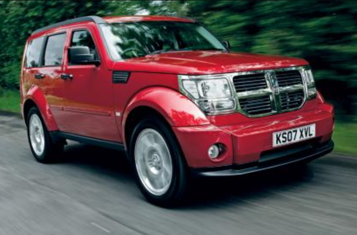 74 The Best 2020 Dodge Nitro Pictures