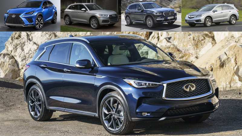 77 Best 2019 Infiniti Qx50 Crossover Review And Release Date