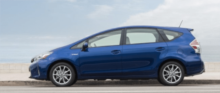 81 New Toyota Prius V 2020 Research New