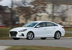 Hyundai Sonata 2020 Price In India