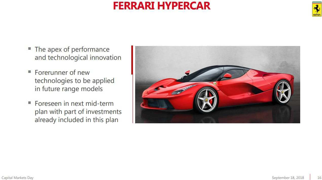 97 The Best Ferrari 2020 Supercar Price And Release Date