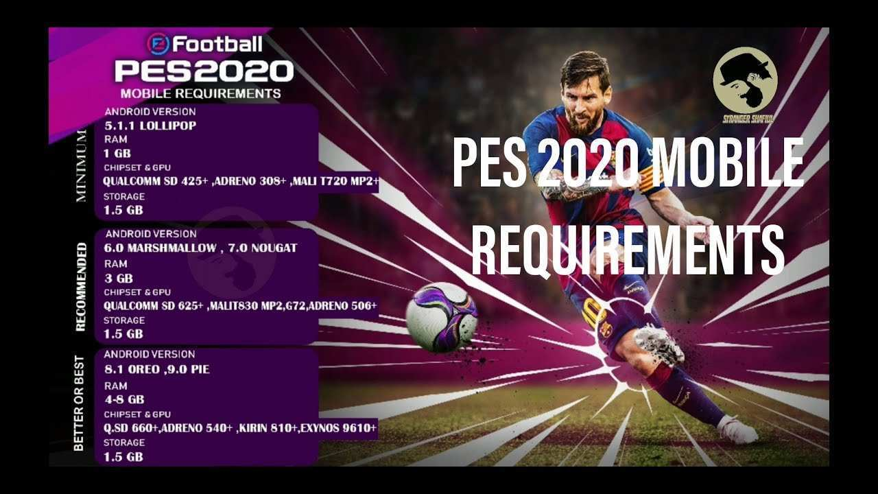 11 All New 2020 Minimum Requirements Price And Release Date