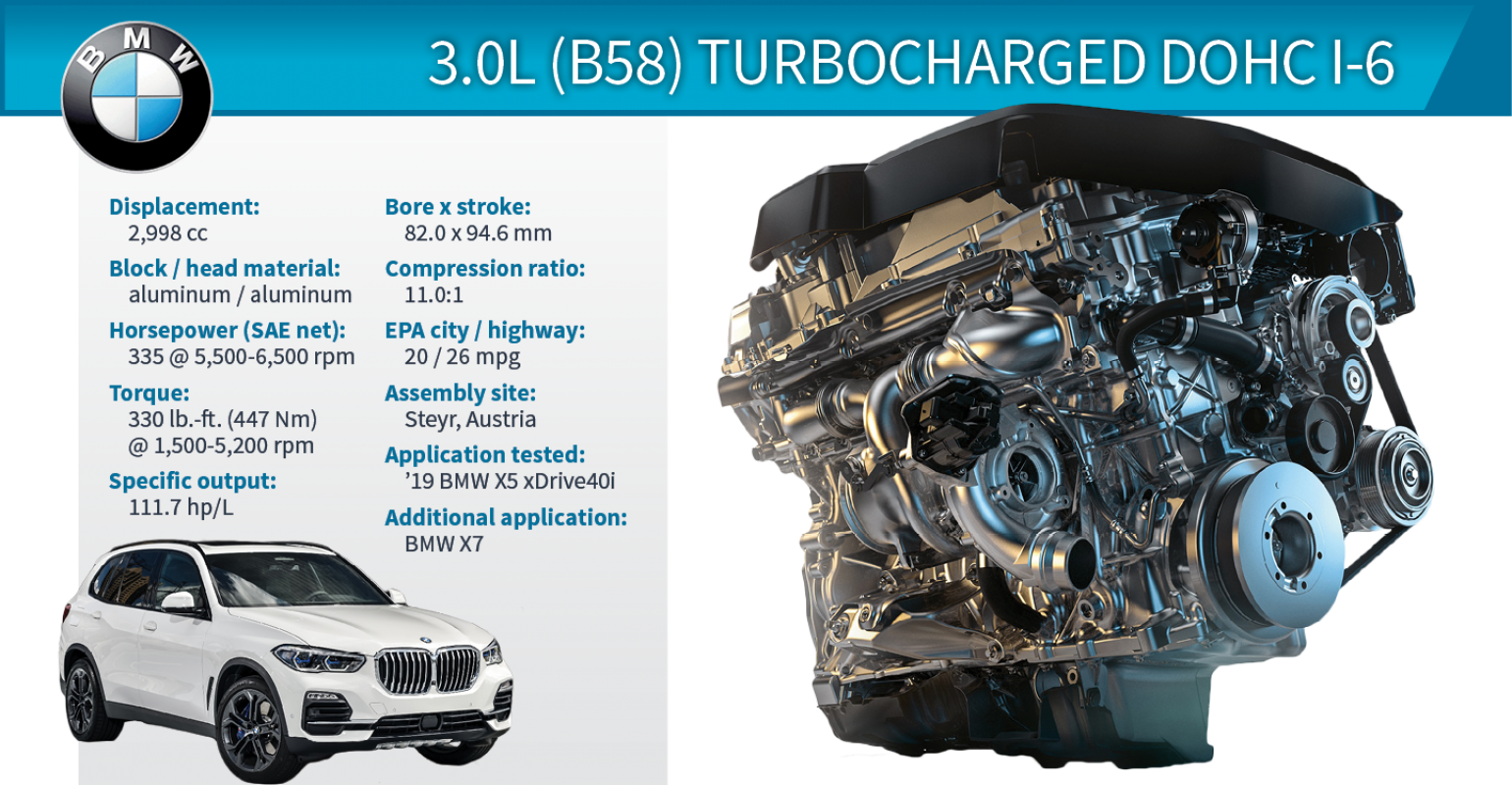 24 All New 2019 Bmw X5 Engines Performance