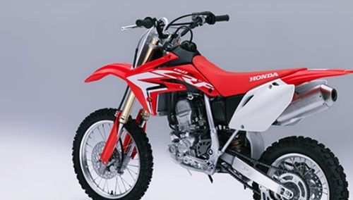 25 A Honda Dirt Bikes 2020 Exterior And Interior