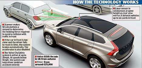 46 A Volvo Crash Proof Car 2020 Picture