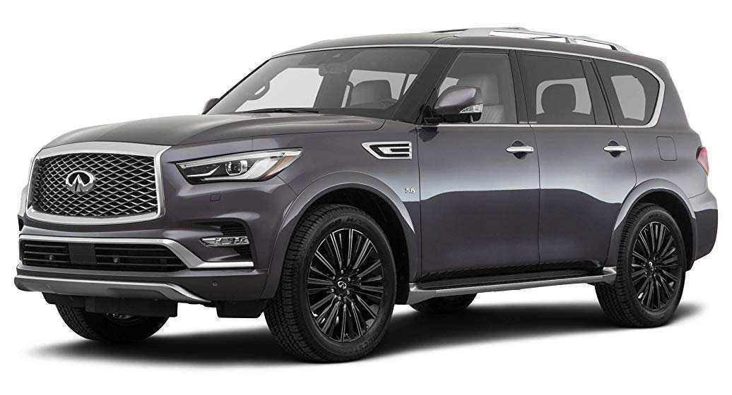 46 All New Infiniti Qx80 2019 Images