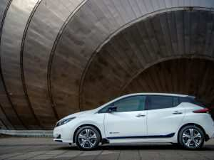 46 The Toyota Leaf 2020 Pricing