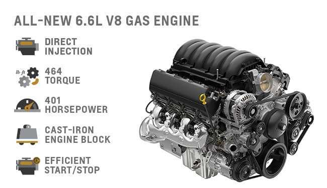 49 All New 2020 Chevrolet Hd Gas Engine Spesification
