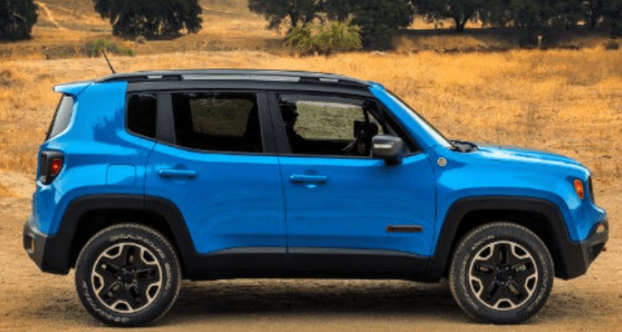 53 New Jeep Renegade 2020 Release Date Redesign