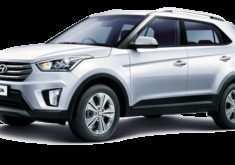 Hyundai Creta 2020 Launch Date