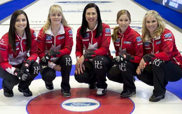61 A 2019 Ford Womens Curling Performance And New Engine