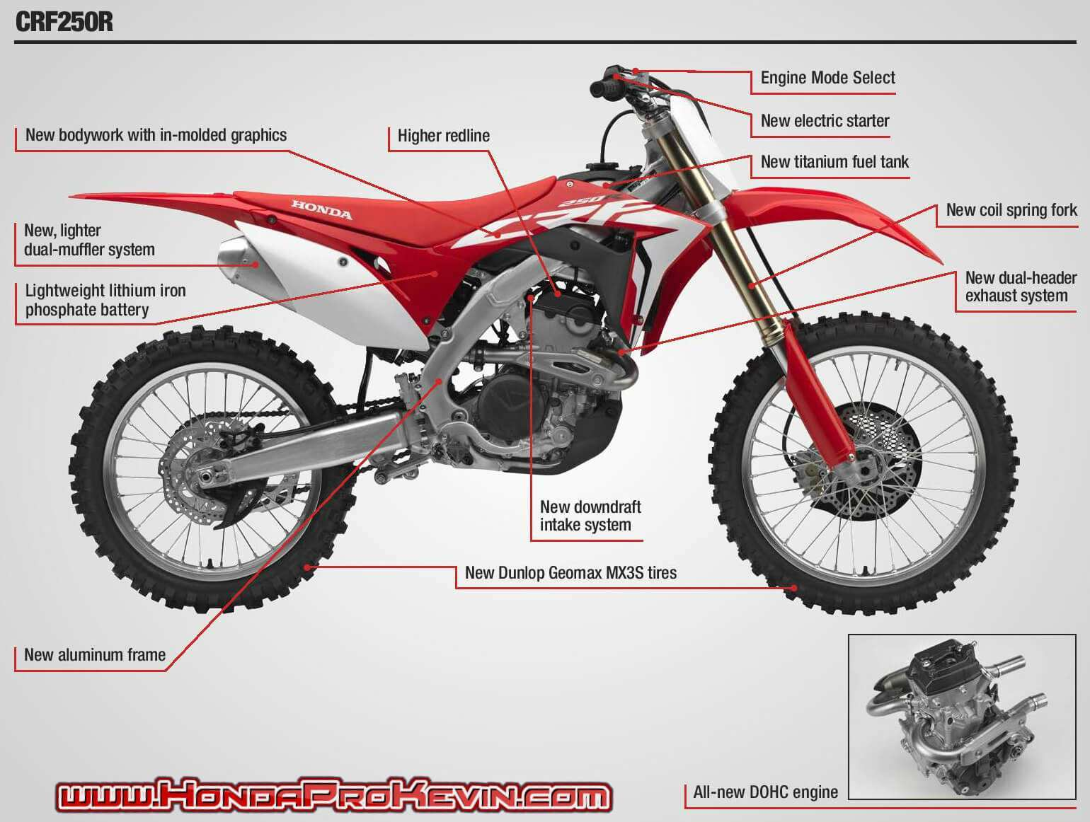 82 All New Honda Dirt Bikes 2020 History