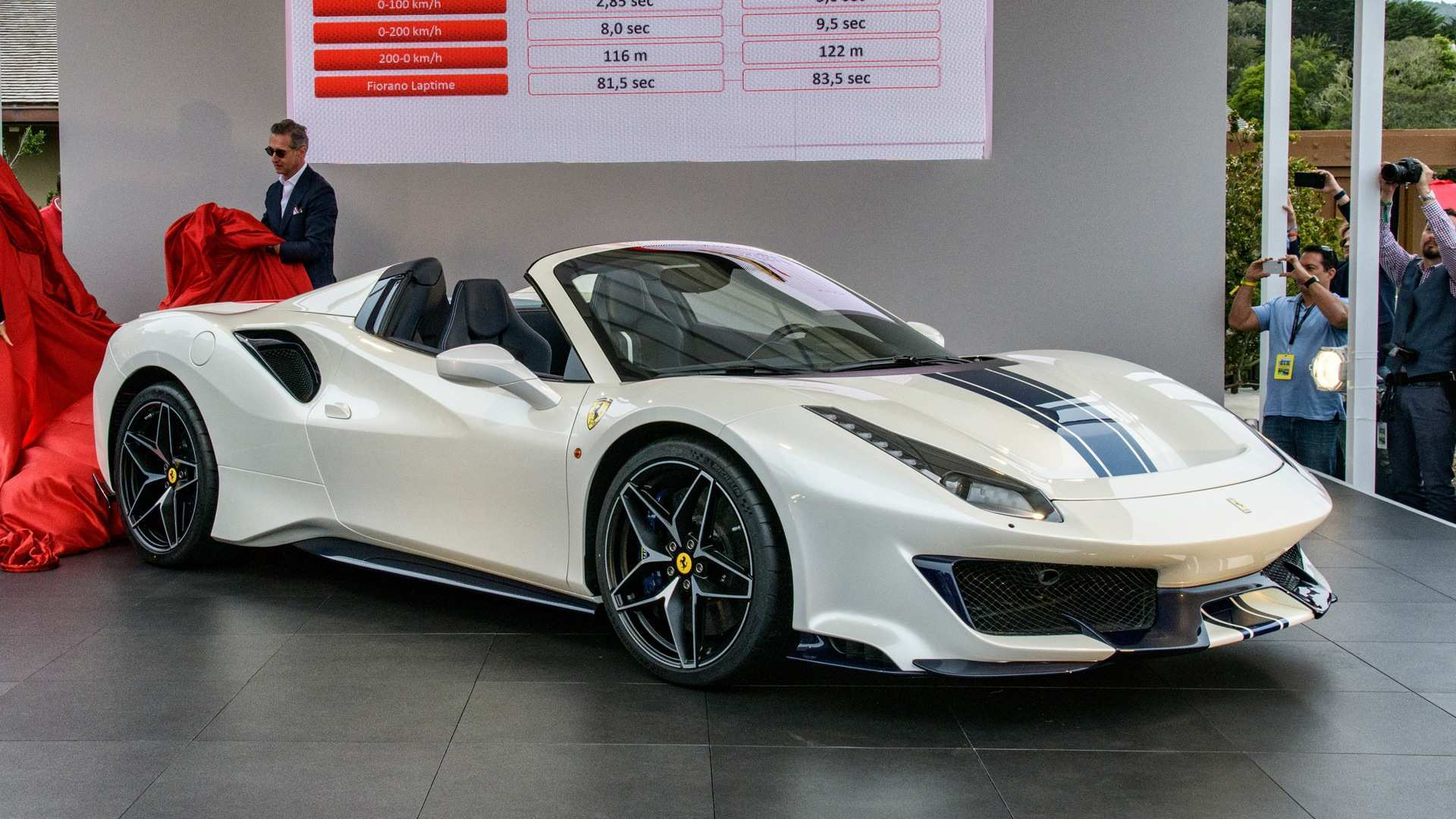 87 The Best 2019 Ferrari 488 Pista 2 Performance