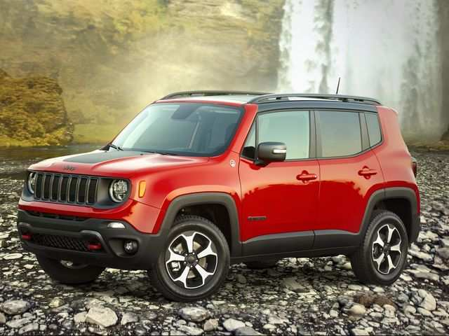 49 New The Jeep Renegade 2019 India New Review Overview